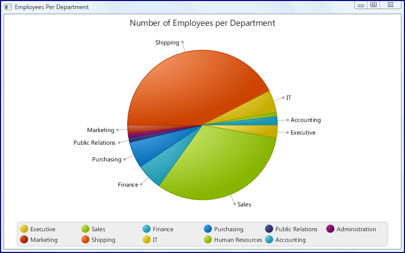 Styling javafx pie chart with css i am now going to adapt the above example to use a custom theme of blue inspired pie slices with a brown background on the legend ccuart Gallery