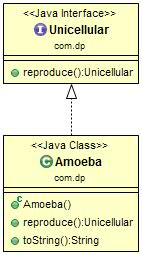 prototype-design-pattern-java