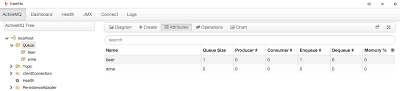hawtio web console - comes out of the box in the new Apache ActiveMQ 5.9 release.