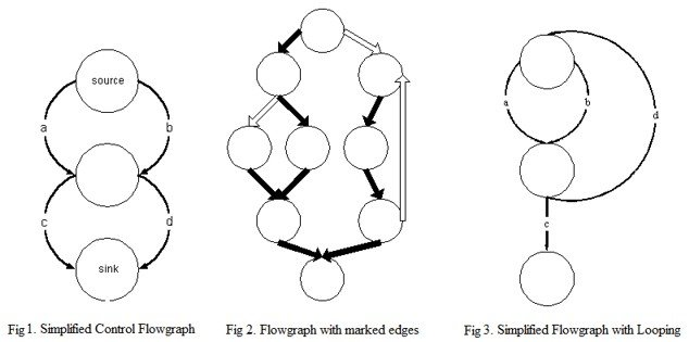 Simplified_Control_Flowgraphs