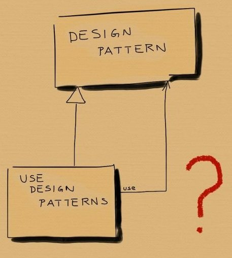 anti-design-pattern