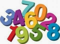 Numbers integers