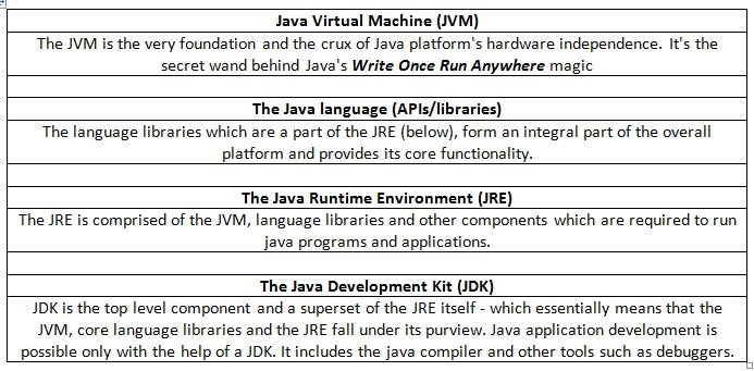 javaseoverview1