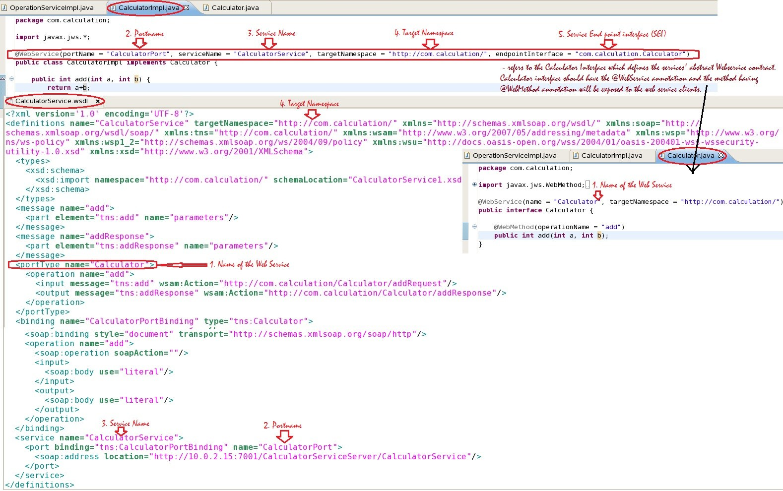 Step by step web service guide webservice service endpoints sei jax ws wsdl comparision baditri Images