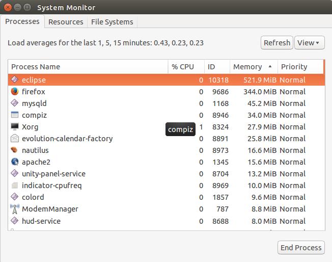 The REAL way to make Eclipse run faster on Ubuntu