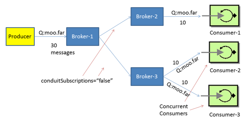 part4-broker-1-cc