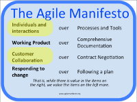 AgileManifestoIndividuals