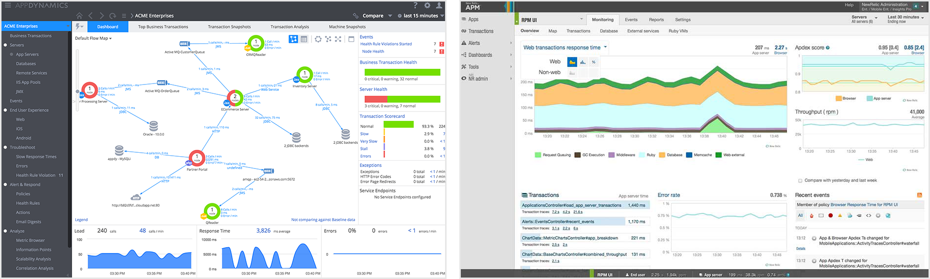 AppDynamics on the left, New Relic on the right – Main dashboard screen