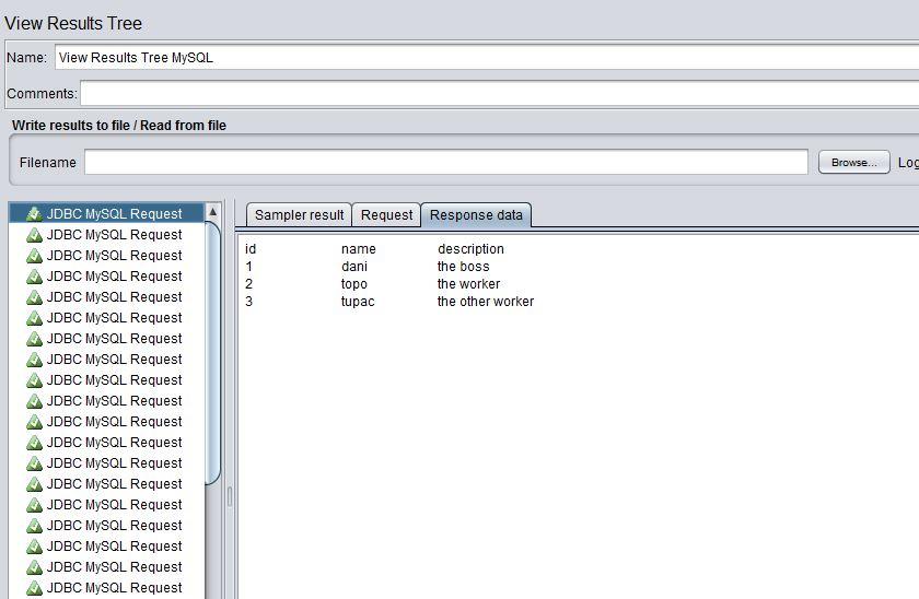 db results response data