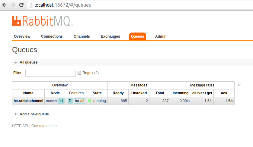 High Available AMQP Backed Message Channels via Spring