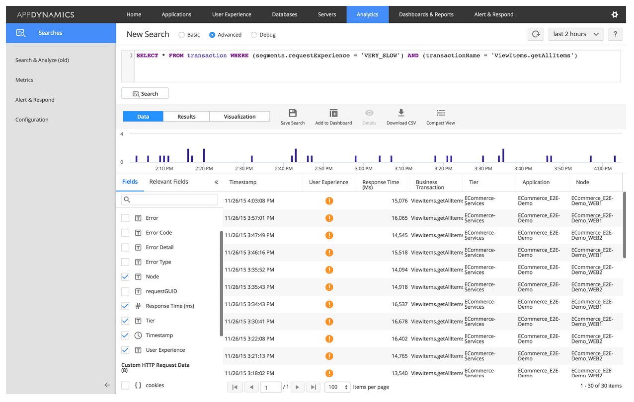 The first Application-Centric Unified Monitoring solution for Java