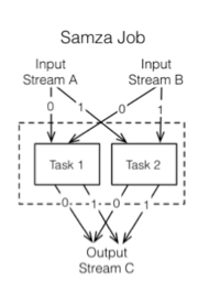 stream-processing-blog-img3