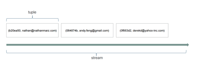 stream-processing-blog-img5
