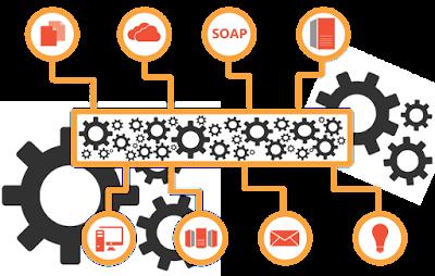 Evolution of Systems Integration | Java Code Geeks - 2019