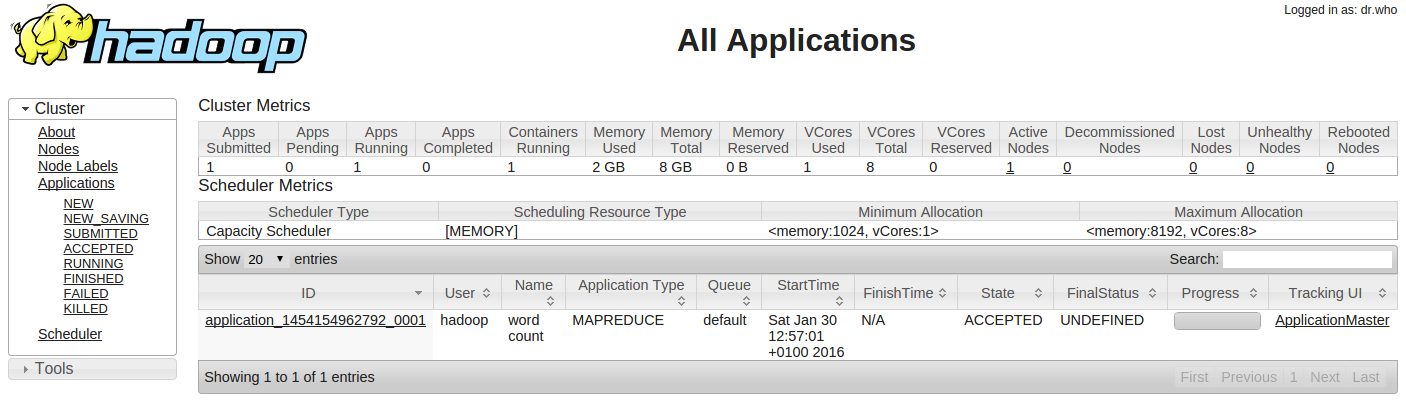 Hadoop Documentation Pdf