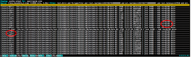 A tale of troubleshooting database performance, with