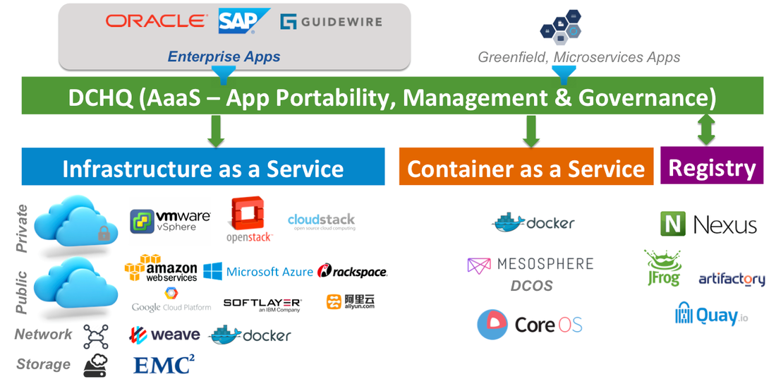 Automated Docker Application Deployment On Alibaba Cloud