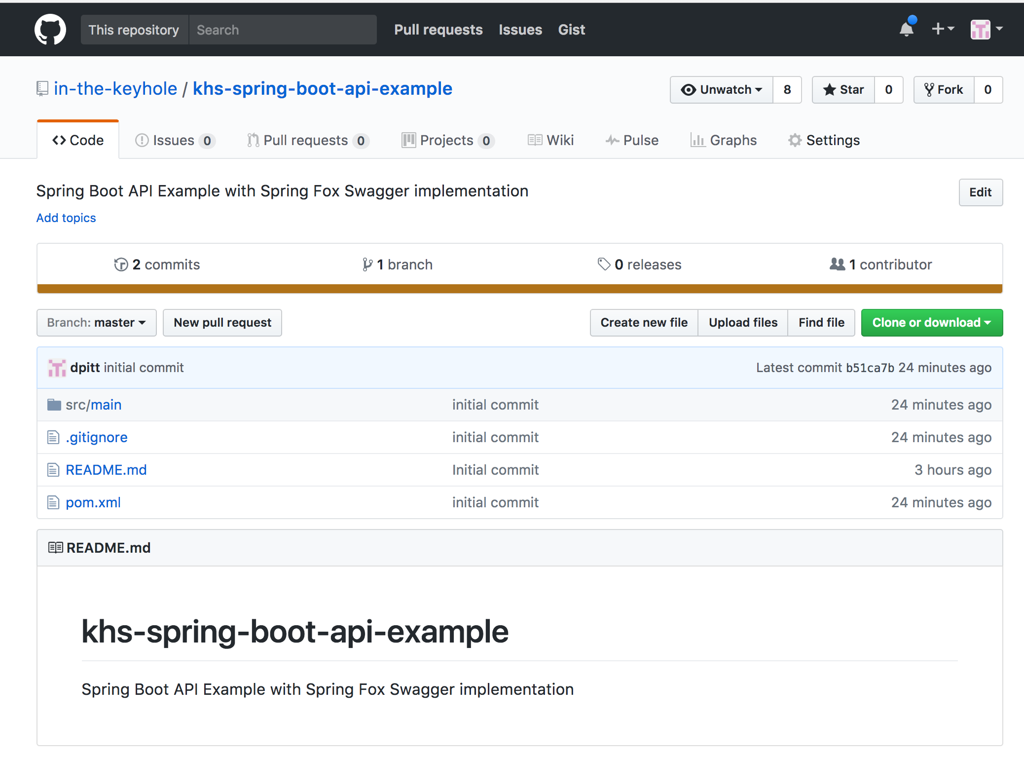 Auto-Publishing & Monitoring APIs With Spring Boot | Java