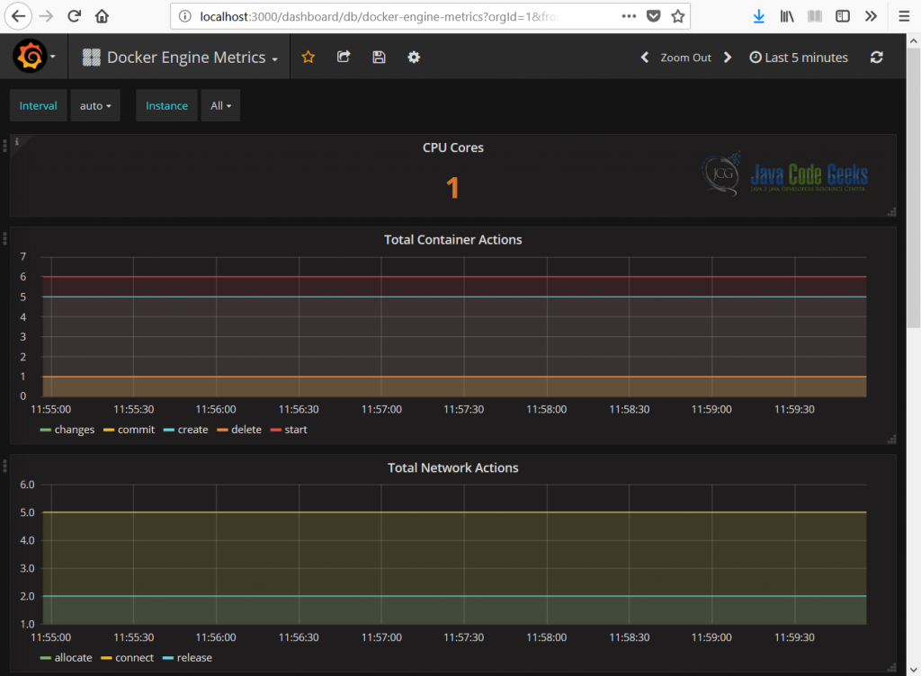 Grafana Docker Engine Dashboard