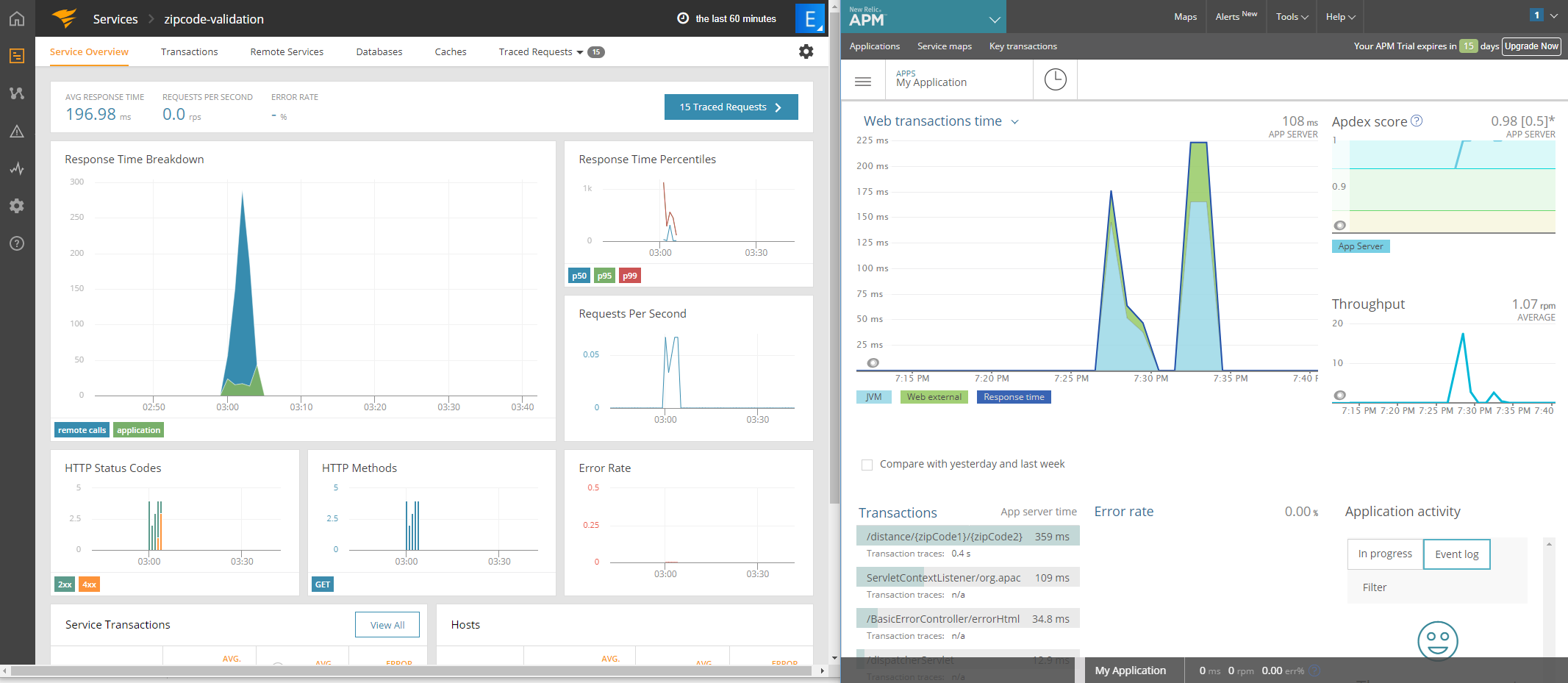 Best New Relic Alternative for Application Monitoring | Java
