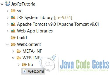 JAX-RS Tutorial with Jersey for RESTful Web Services | Java