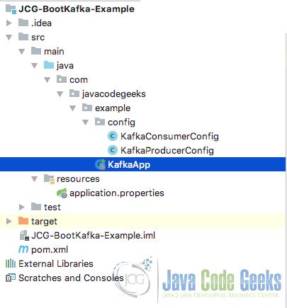 Spring Apache Kafka Tutorial | Java Code Geeks - 2019