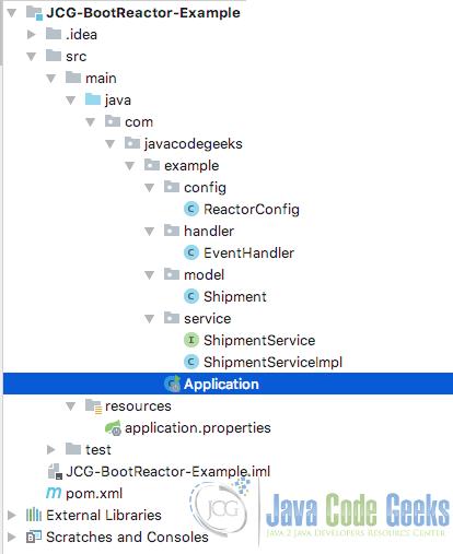 Spring Reactor Tutorial   Java Code Geeks - 2019
