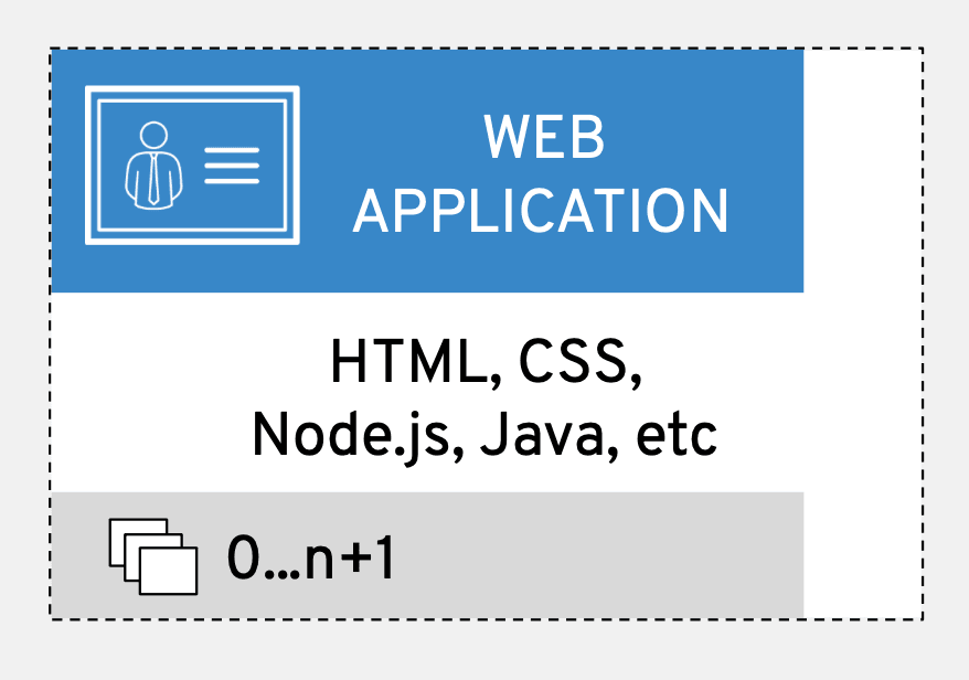 External Application Details