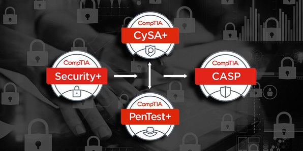 CompTIA Cybersecurity
