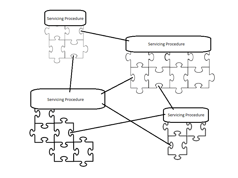 Local Microservices